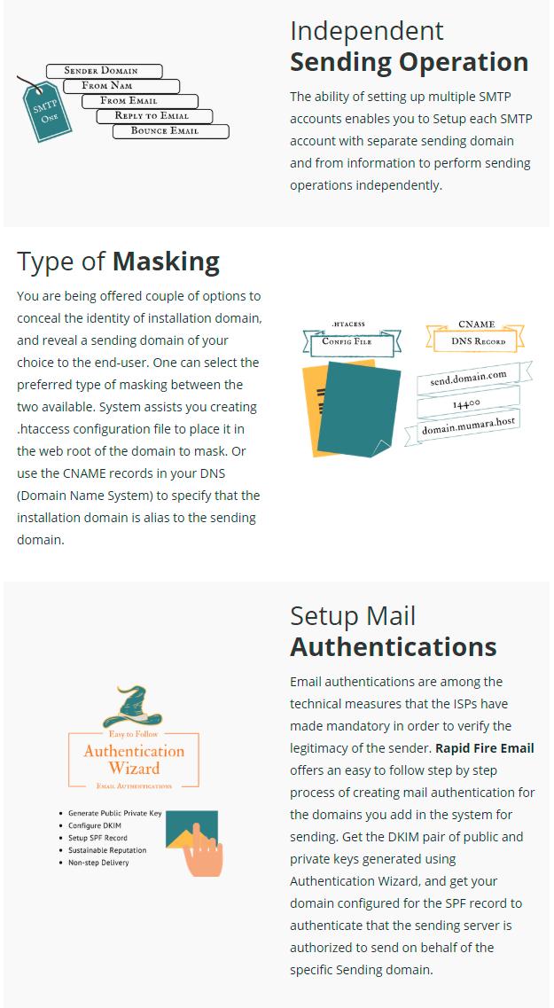 RapidFire Email Marketer (By Mumara) - 5